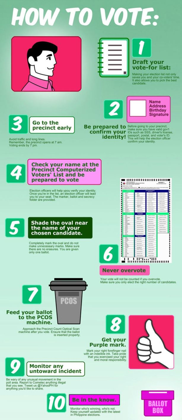 How to Vote on Philippine Election Day?